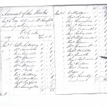 Salford Friendly Anglers Accounts 1819