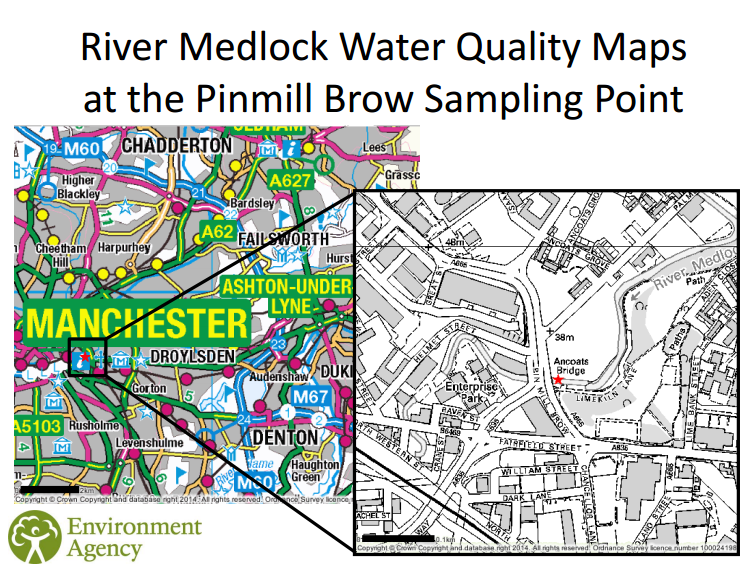 river medlock water quality data
